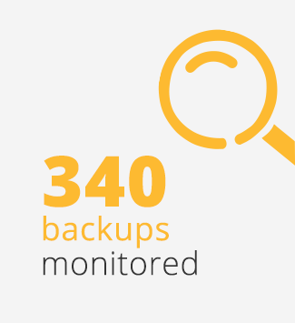 340 backups monitored