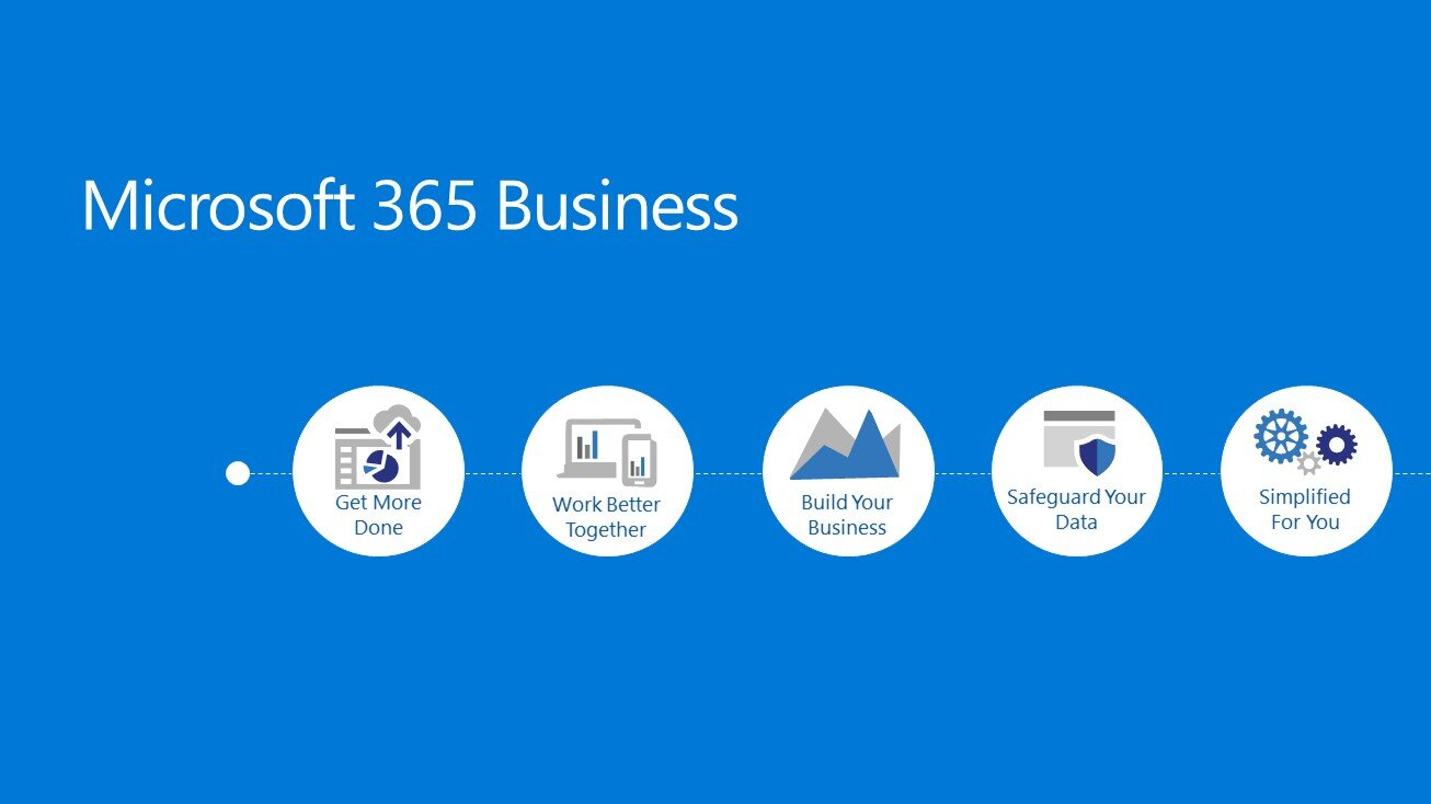 Benefits of Microsoft 365 Business